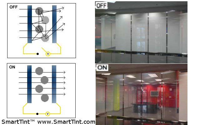Smart_Film_Smart_Glass wiring diagram for switch to light 16 on wiring diagram for switch to light