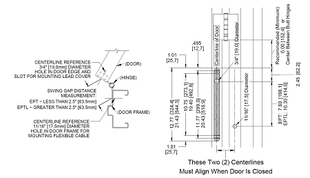 Electrical Power Transfer System For Doors