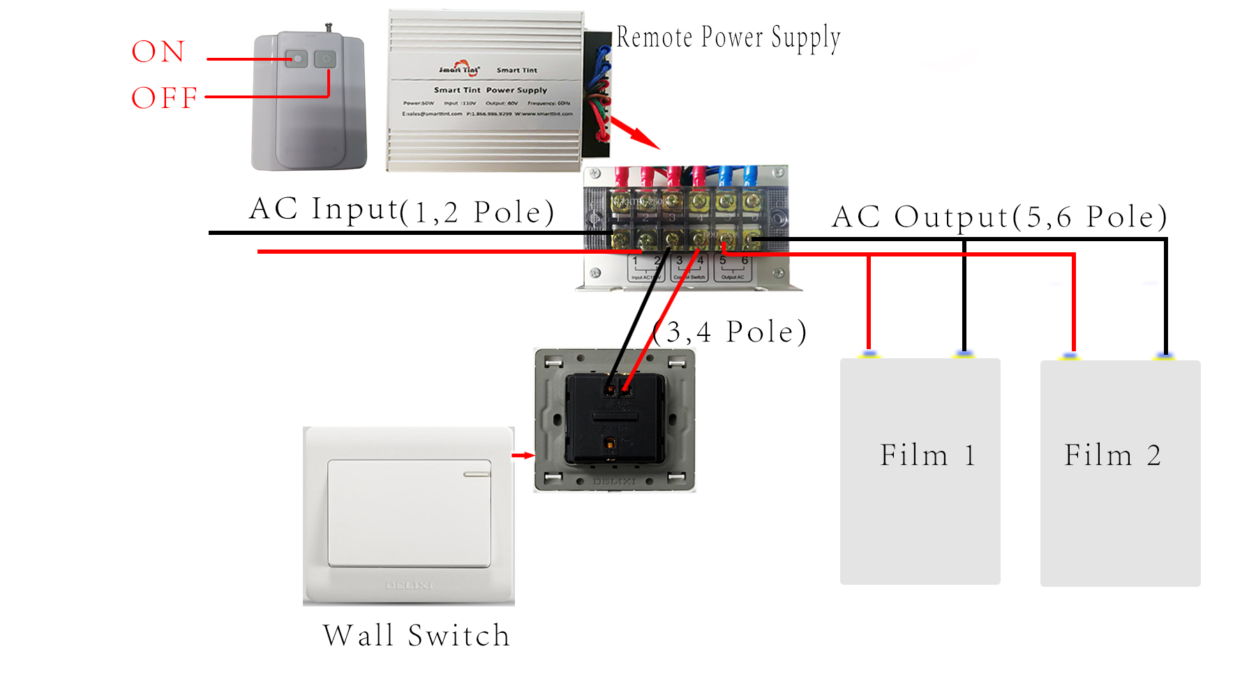 1 but also has a dry contact switch design to hook up to and 3rd party control system for simple on/off functionality. All that is required is to connect your dry contact switch relay to the controller to operate. You can also use the standard 2 pole switch that is provided to operate and also includes a rf remote control.