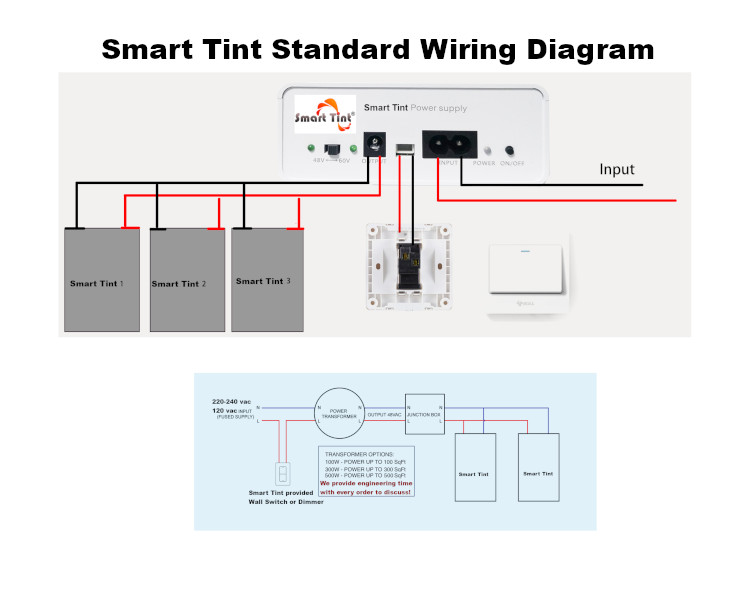 Smart Tint Film wiring diagram