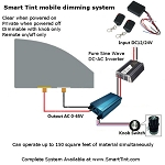 Smart Tint Mobile Dimming System