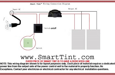 Smart Tint Water Proof Tuned Power Control Unit